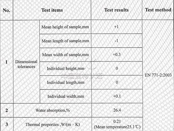 Lightweight Aggregate Sandwich Panel Thermal Conductivity Concrete Panel Precast Concrete Precast Concrete Panels