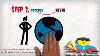 Strategi Pemasaran Serta Hal Penting Dari Sudut Pandang Penjual Dan Konsumen - http://www.gurupendidikan.com/strategi-pemasaran-serta-hal-penting-dari-sudut-pandang-penjual-dan-konsumen/