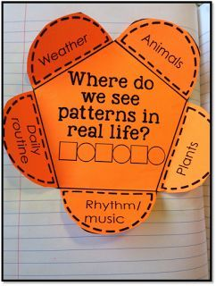 Interactive notebook piece that shows some of the real-life places that we would see a pattern & sequence.
