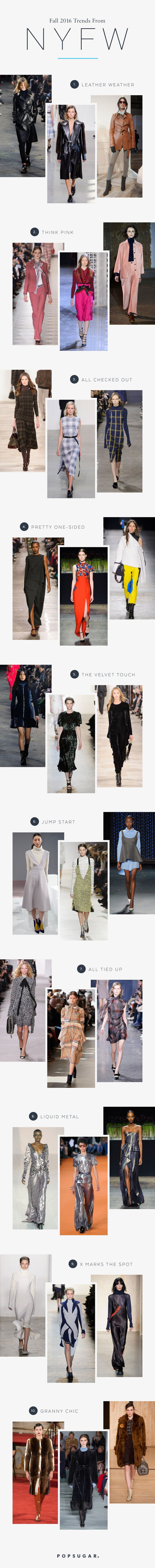 Here are the fashion trends you will be wearing next Fall.