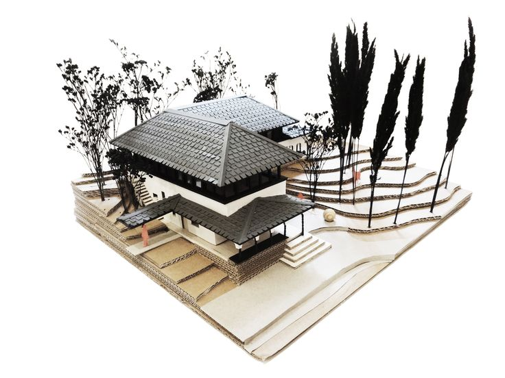 A house between forests, a MIOLK model