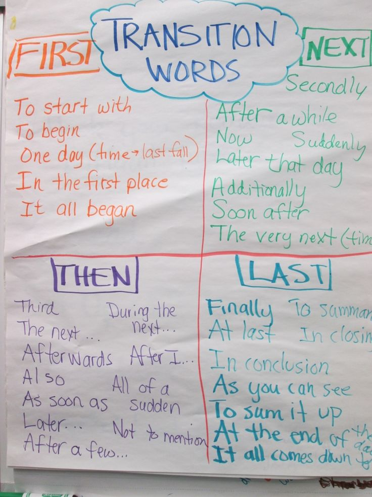 narrative writing for 5th grade Narrative writing bme anchor chart for primary narrative find this pin and more on 5th grade writing- unit 4 narrative by courtney line this is a poster i created to go with the bme narrative writing plan used by step up to writing.