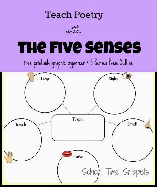 an analysis of the five senses You really need to involve the five senses: huone singapore  cei analysis may 24, 2018 megan gell takeaways from iacc's meeting room of the future report.