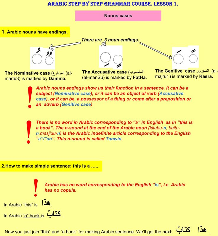 Arabic step by step grammar course. Lesson 1.