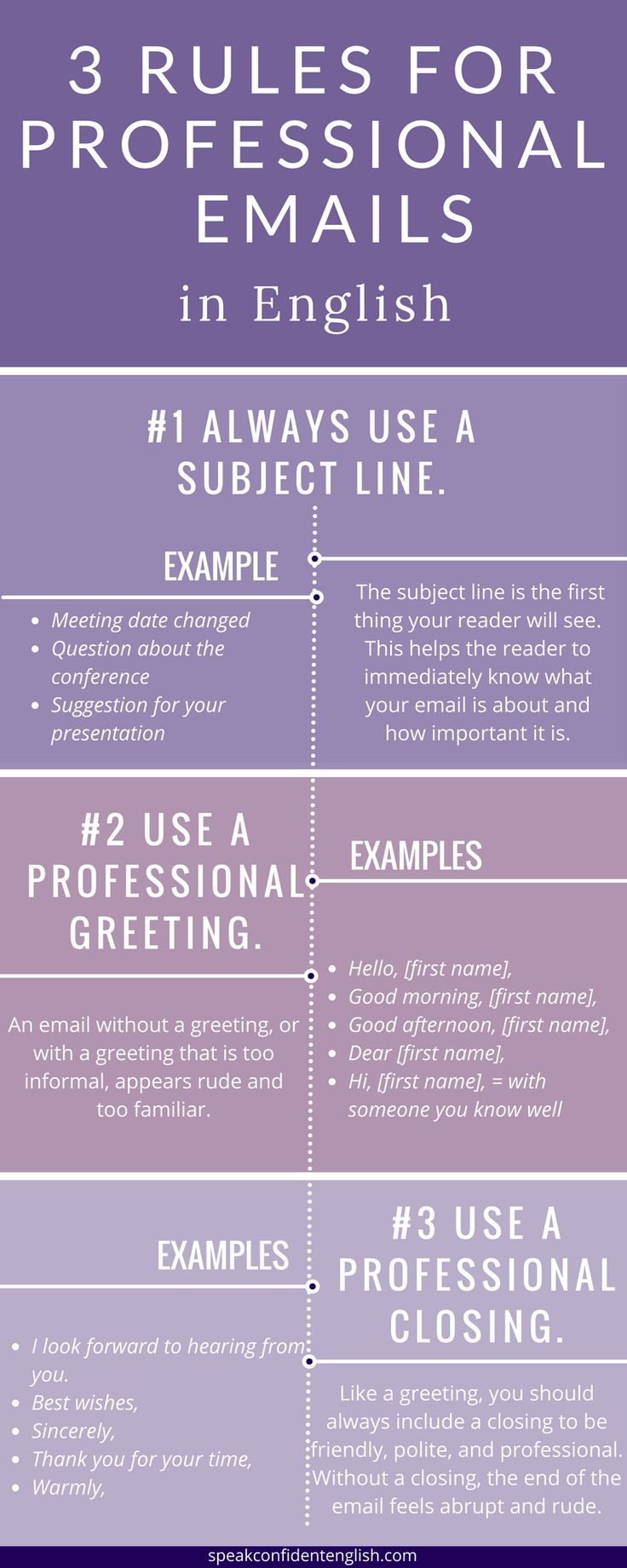 Do you often write emails in English for work? Don't miss these important rules for professional English! Learn more at: http://www.speakconfidentenglish.com/7-rules-for-emails/?utm_campaign=coschedule&utm_source=pinterest&utm_medium=Speak%20Confident%20English%20%7C%20English%20Fluency%20Trainer&utm_content=7%20Rules%20for%20Professional%20Emails%20in%20English