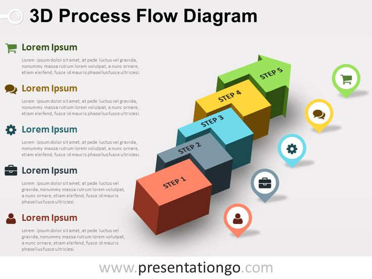 Free 3D process flow diagram for PowerPoint with colored 3D shapes. Design with 5 levels. Editable shapes with text.  The 3D shapes can be removed if needed.  Use this 3D Process Flow PowerPoint Diagram to show a progression or sequential steps in a task, process, or workflow.   Shapes are 100% editable: colors can be easily changed if