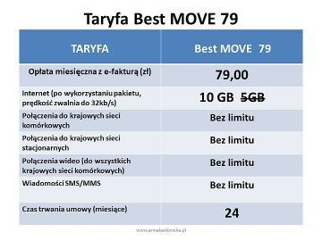 BEST MOVE 79 oferta z telefonem