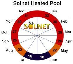 diagram heated pool
