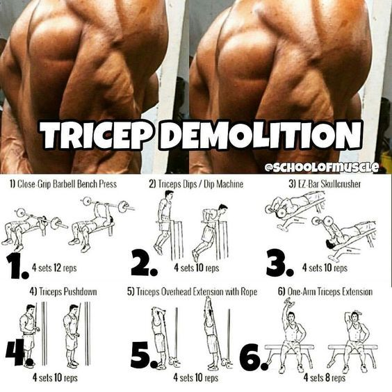 The Right Home Gym Workout Routine for Gaining Muscles – The Best Workouts Progr… – Fitness