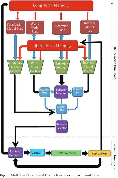 Vorlesungen über Informatik: Band 1: Grundlagen und