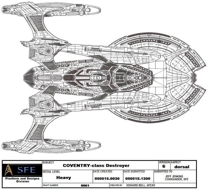 Ships of Star Trek ASR- UFP- COVENTRY by GhostRider2007 on