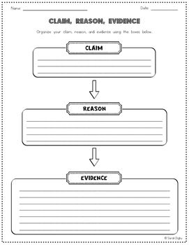 Great graphic organizer showing the connection between claim, reason, and evidence. Students can use this worksheet for persuasive or informative essay planning.
