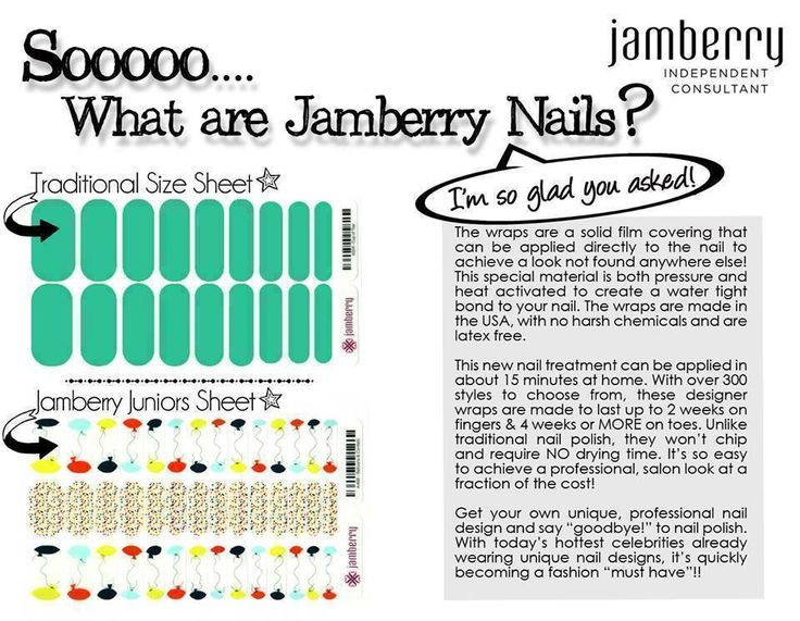 Are you still trying to figure out what Jamberry Nails are? Jamberry Nails are NOT polish and are not acrylics. They are vinyl nail wraps that go on using your hair dryer or another heat source. They will last on your fingers for 1-2 weeks and on your toes for 4-6 weeks! They come in over 350 beautiful designs and will cost you $15/sheet or less than $3.75/application! They will change the way you do your nails for sure!