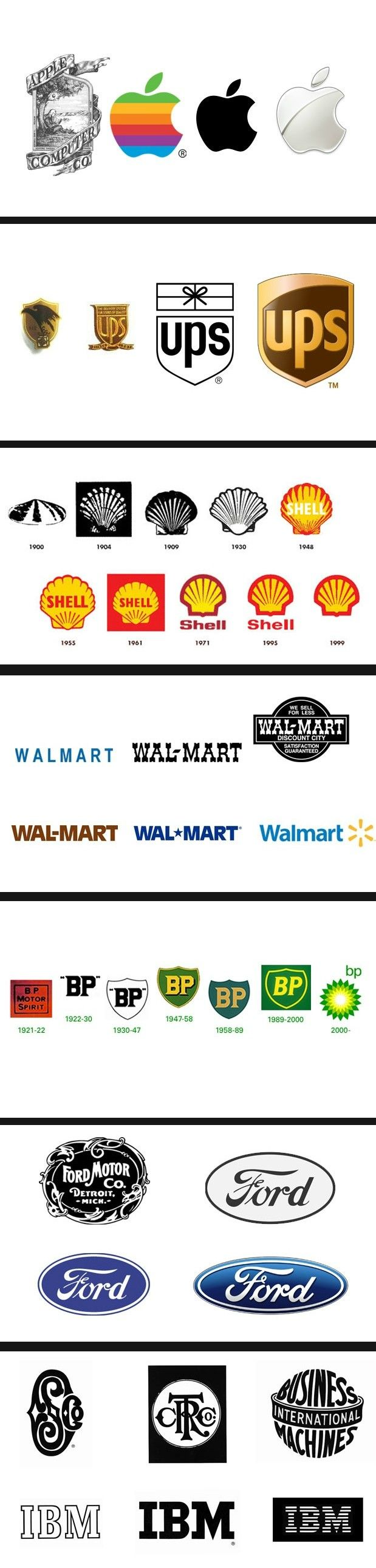 the evolution of corporate logos (US)