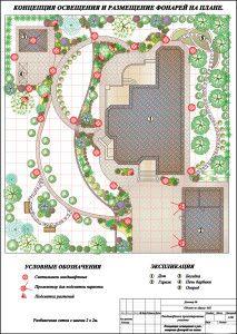 План освещения участка. Это план размещения уличных осветительных приборов, отображающий общую концепцию освещения участка.