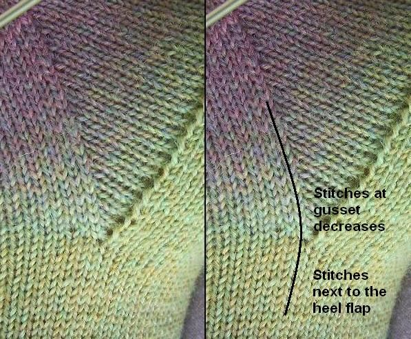 Knit Sock Pattern Toe Up : Toe-up Gusseted Heel Sock Knitting Tutorial Knit Crochet Patterns Sox Slipp...