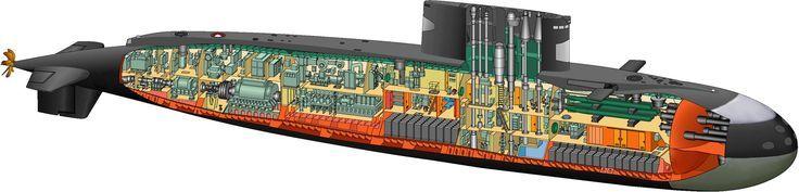 sous marin koursk | Cutaway] Kilo Class Project 636 submarine   sous marin koursk | Cutaway] Kilo Class Project 636 submarine  Source by patmdq  The post sous marin koursk | Cutaway] Kilo Class Project 636 submarine appeared first on ATAK PORTAL.