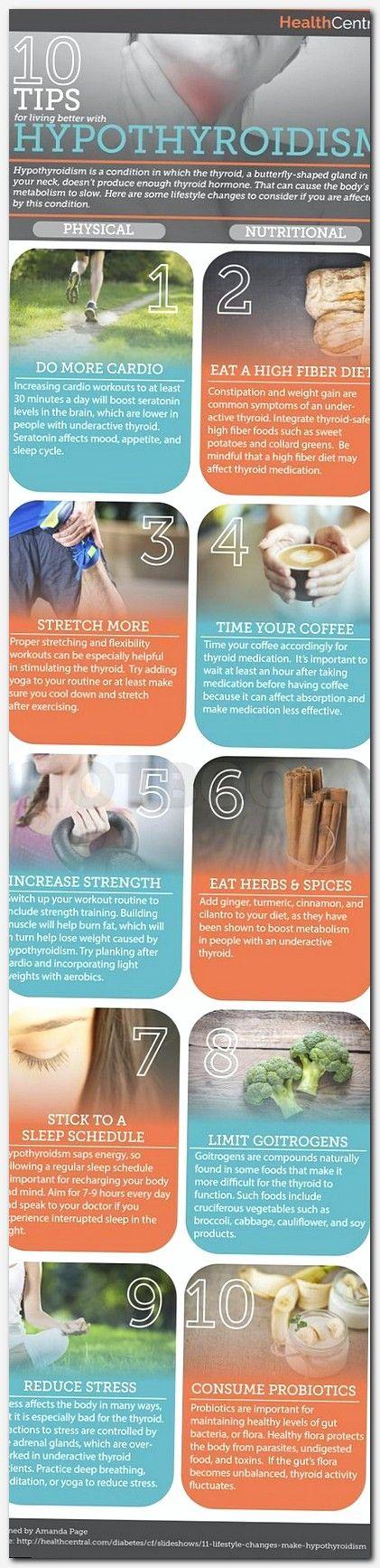 Create own weight loss program photo 29