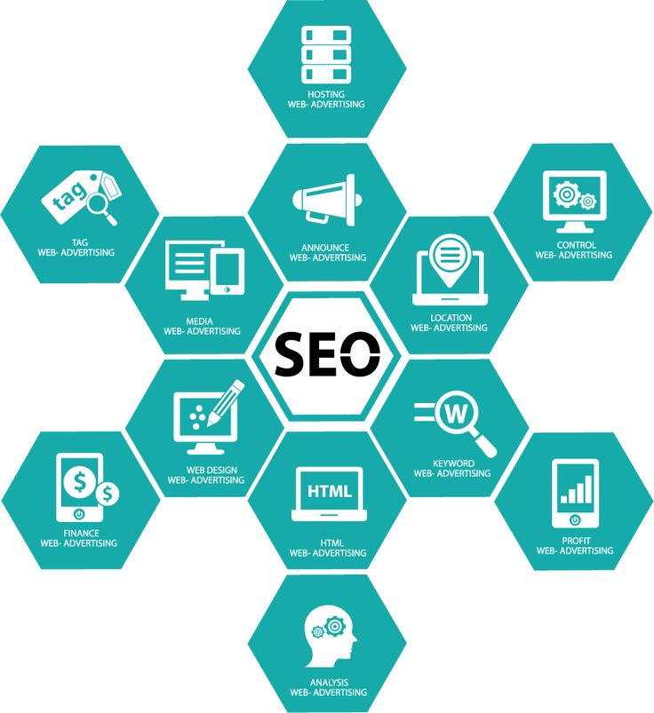 #seorankmonitor #quora #serps #serplab major important factors of #seo #seoranking with #seotools www.serprecordreview.com