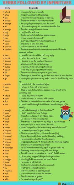 The 25+ Best Example Of Verb Ideas On Pinterest Verb Examples   List Of  Action  List Of Action Verbs