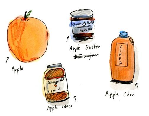 220 best ideas about Apple Butter on Pinterest | Recipe ...