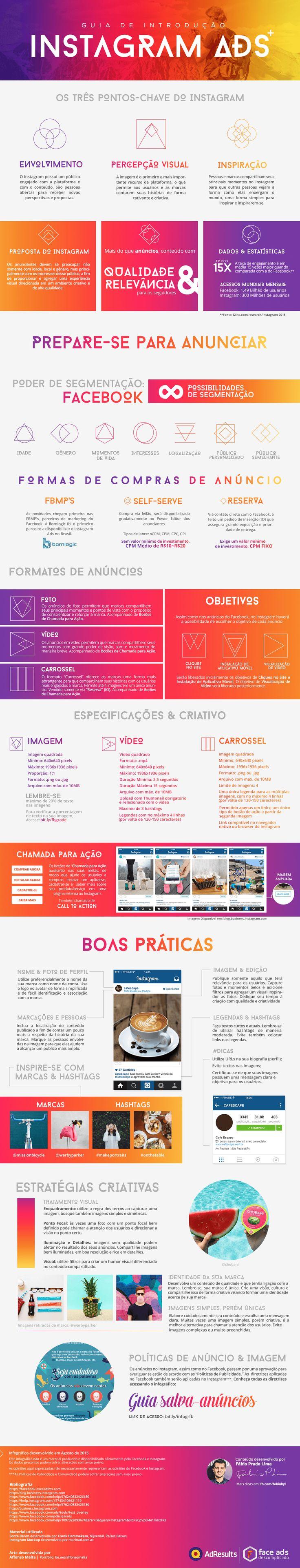 Infográfico traz guia de anúncios para o Instagram