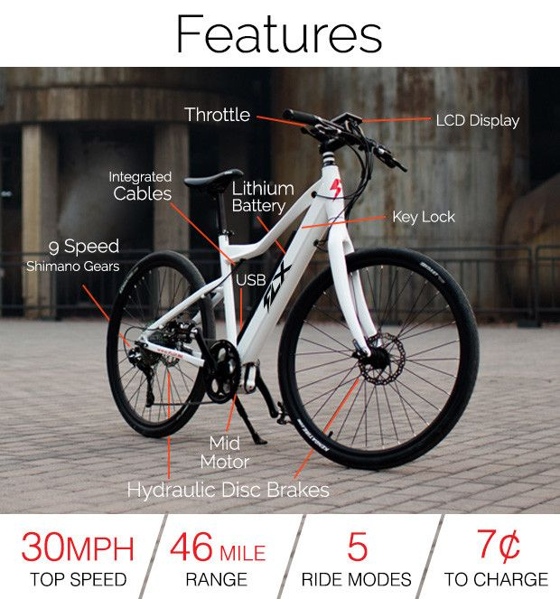 https://www.indiegogo.com/projects/flx-electric-bikes-with-attitude-bike-bicycle