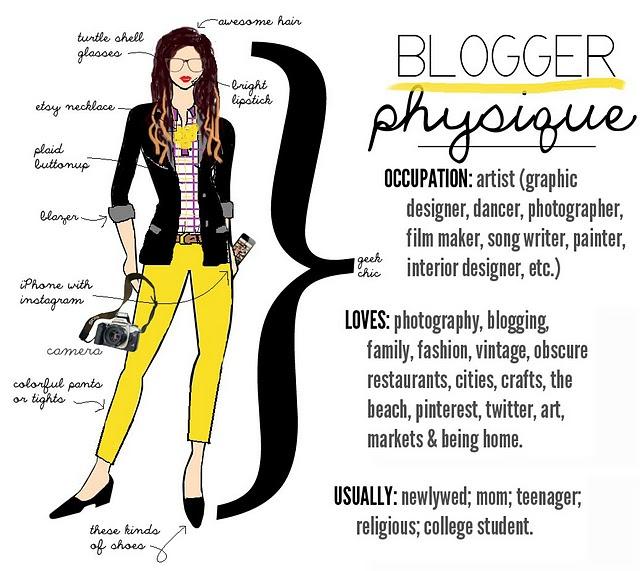 Image result for blogger stereotype