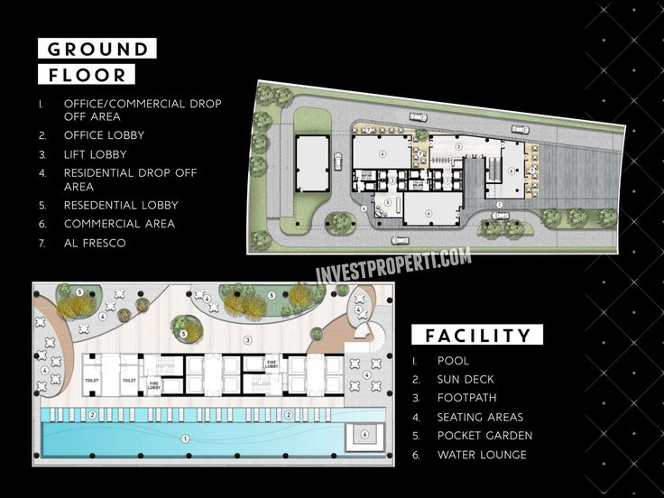 Siteplan Ground Floor SOHO The Smith Alam Sutera