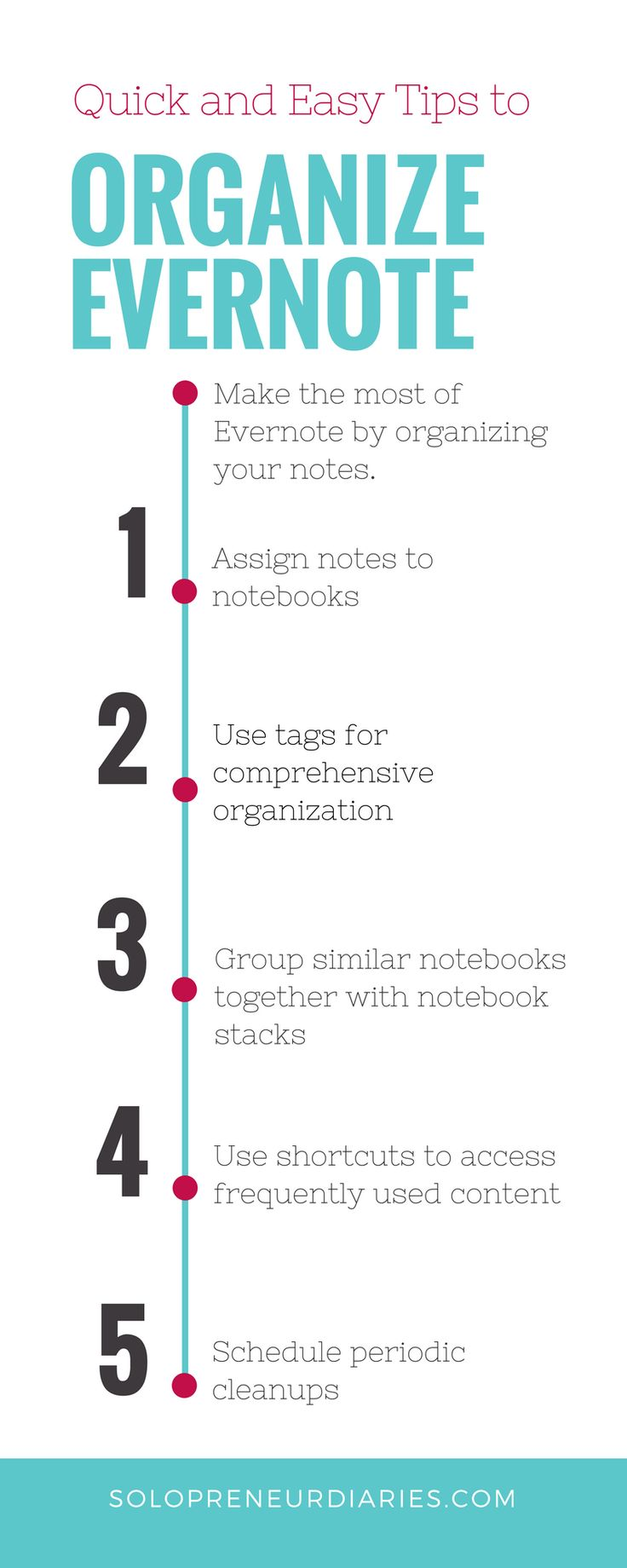 Small Business Organization | Evernote will be more useful if you learn how to organize your notes with notebooks, tags, and more. Use these five tips and ideas to create a system that works for you. Entrepreneur | Organizing | Work at Home #evernote #organizationtips #evernotehack