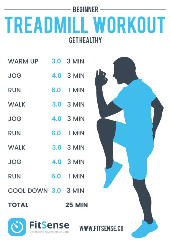 Image result for treadmill workout infographics