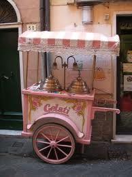 Cookaround forum - i miei gelati con il bimby - Archivi        I love icecream