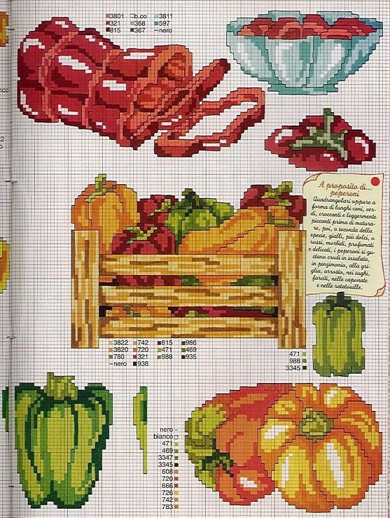 355 best cross stitch fruit vegetables images on for Cross stitch kitchen designs