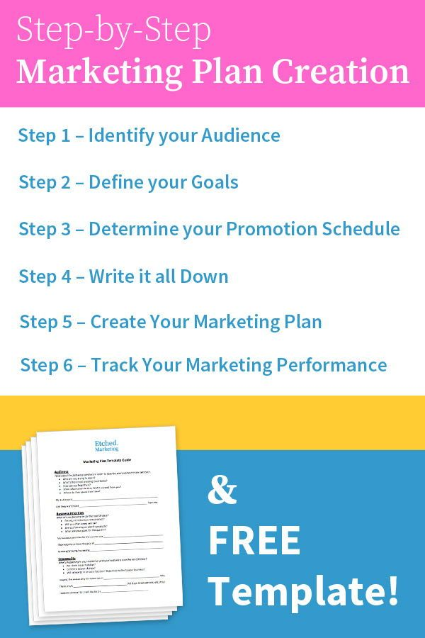 How to Create a Marketing Plan for Your Small Business The Etched