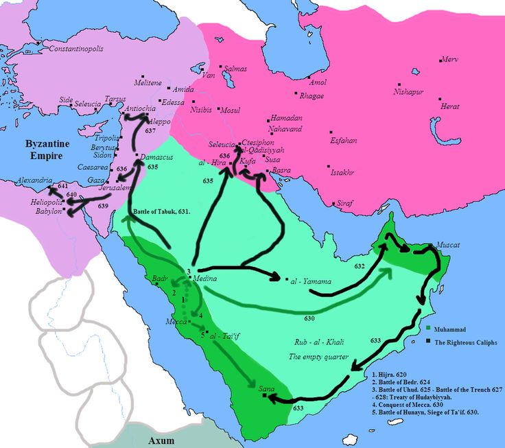Conquests of Prophet Muhammad (green lines) and the Rashidun caliphs(black lines). Shown: Byzantine empire(North and west) & Sassanid-Persian empire (North east).