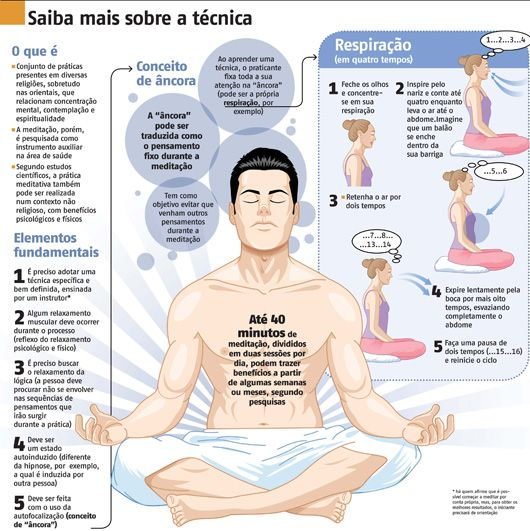 imagens e benefícios da meditação - Pesquisa Google