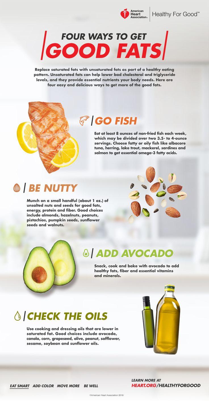 4 ways to get good fats healthy recipe videos healthy