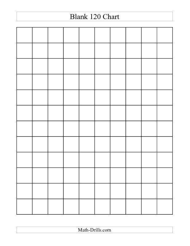 Number Worksheet -- Blank 120 Chart (C):   Math games ...