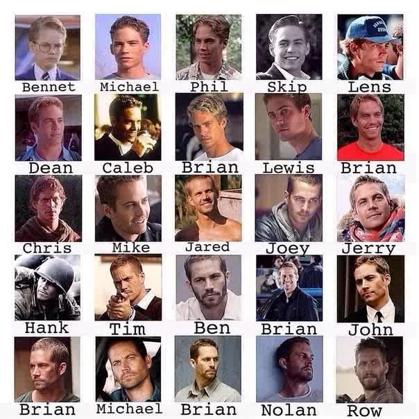 Paul Walker characters