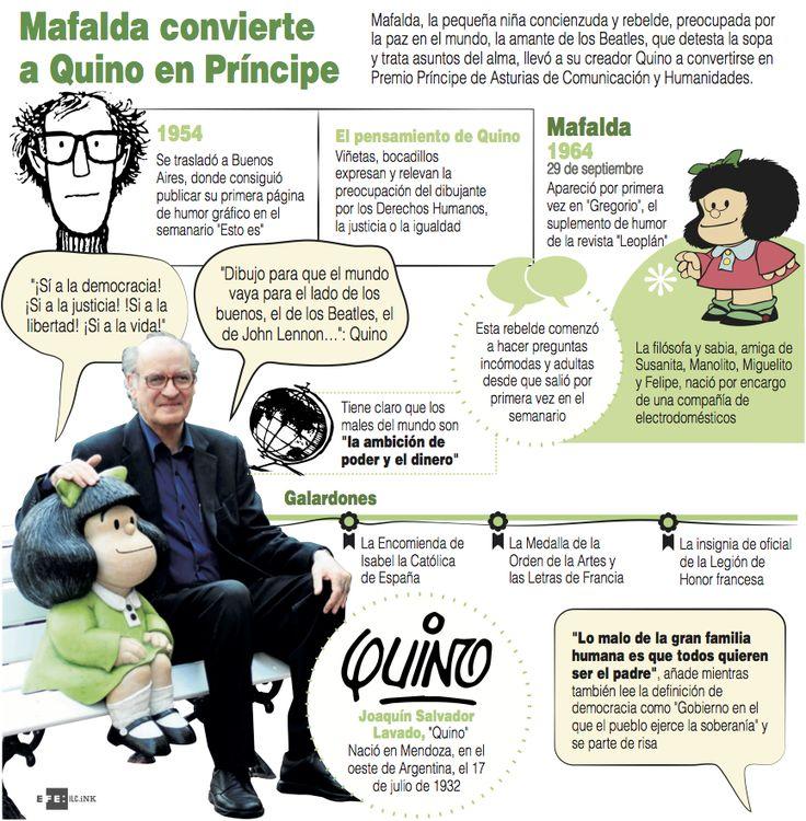12 best Quino images on Pinterest Mafalda quino, Comic and