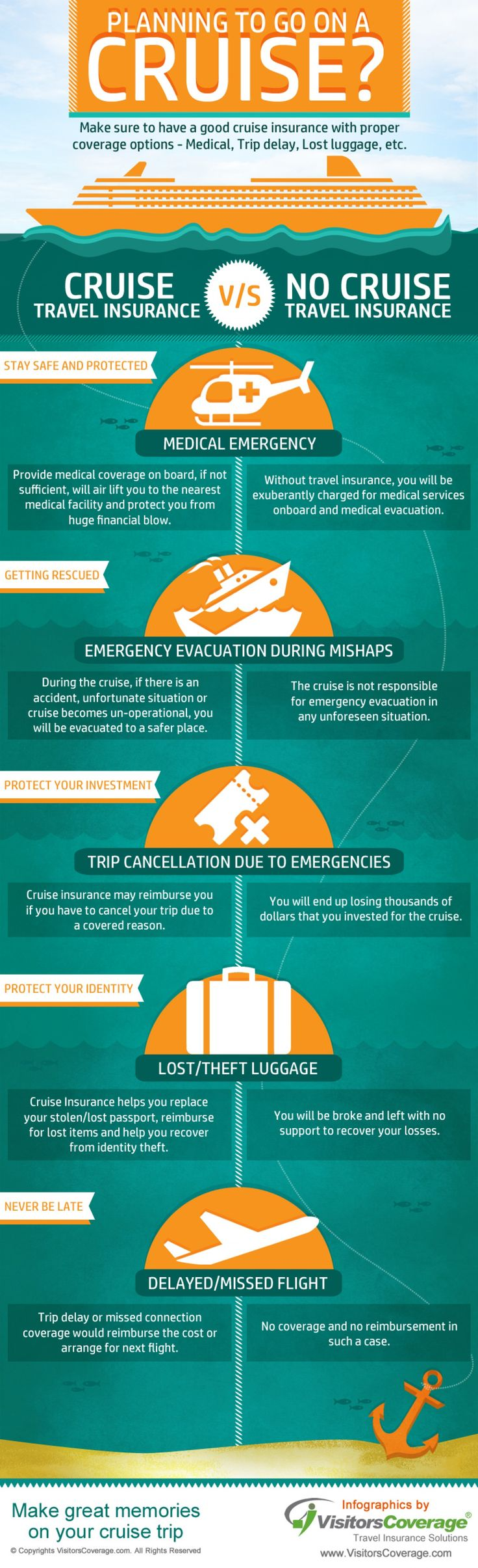 Why Buying A Travel Insurance Is Necessary While Going On A Cruise? Make  Sure To