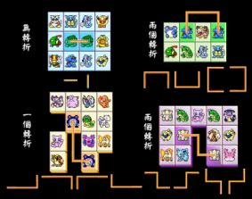 Game Pikachu Kawai 2003