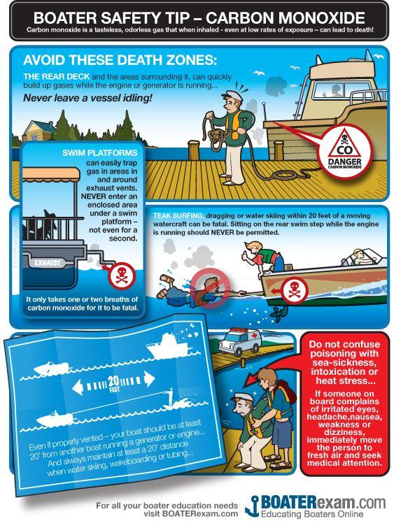 Boating Safety Tip: Carbon Monoxide