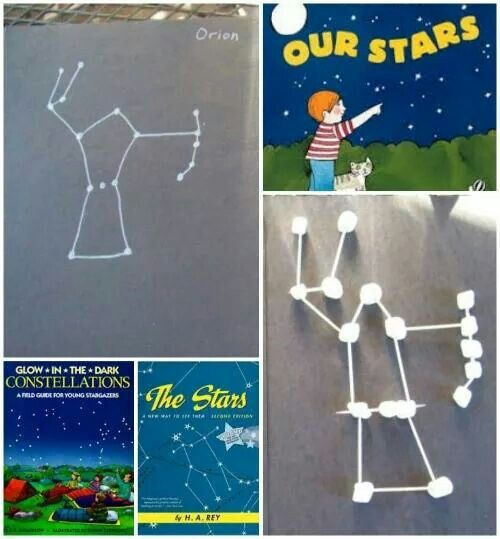 Marshmallow constellations. | Astronomy activity, Science ...
