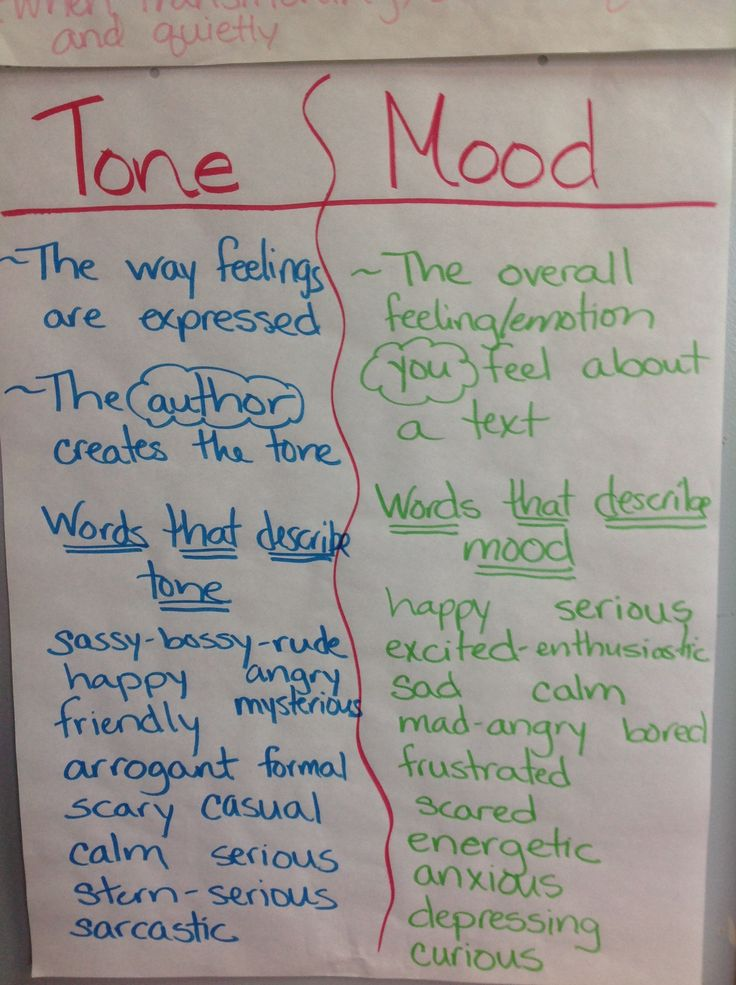 Tone And Mood My Anchor Charts Elements Of Literature