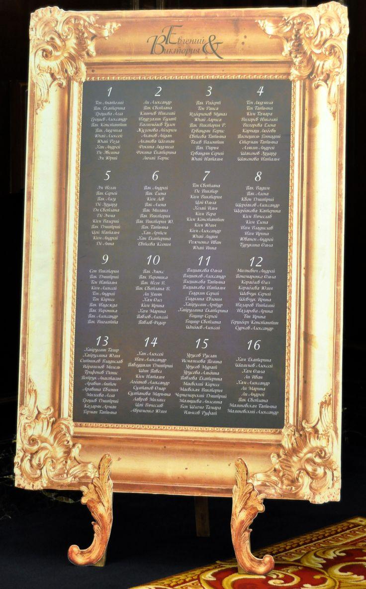 список-гостей