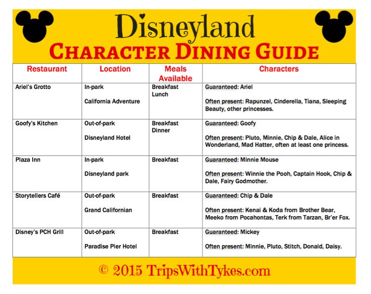Disneyland Character Dining Printable: Comparing the 5 character meal choices at Disneyland