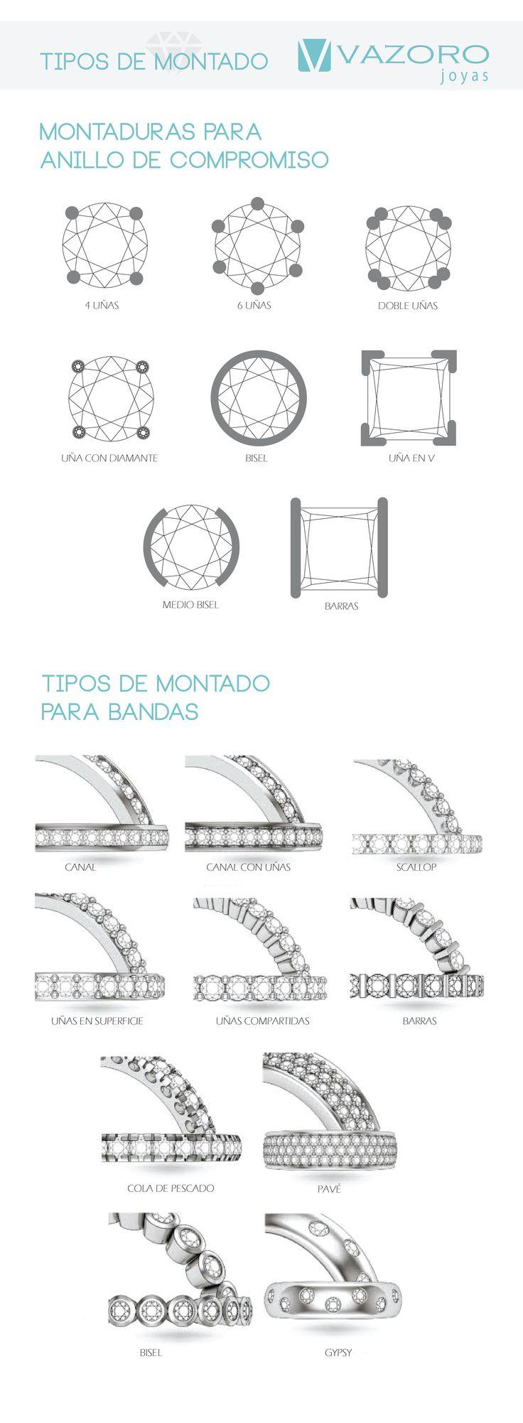 Tipos de montado del diamante en anillo de compromiso, argollas, bandas y churumbelas
