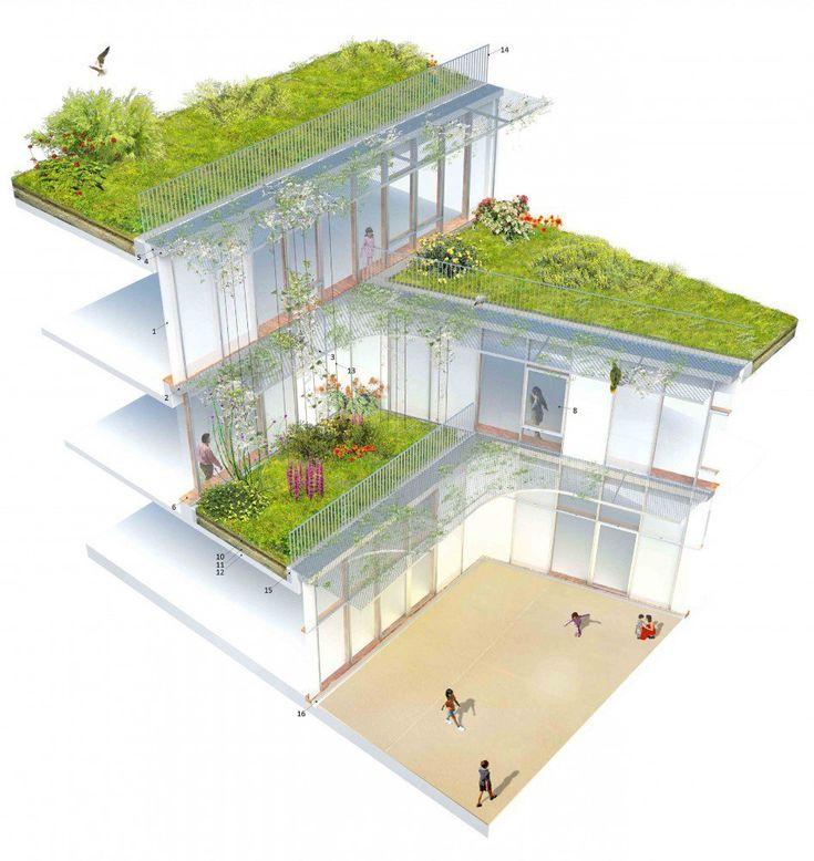 Galería de Propuesta Ganadora para Colegio y Residencia Estudiantil / Chartier Dalix Architectes - 7