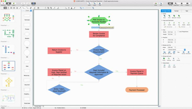 """#ConceptDraw PRO and the #Flowcharts solution, found in the """"What is a #Diagram"""" area of The Flowcharts Solution for ConceptDraw PRO is a comprehensive set of examples and samples in several different color themes for professionals that need to graphically represent a process. Solution value is added by basic flow chart template and shapes' library of Flowchart notation."""